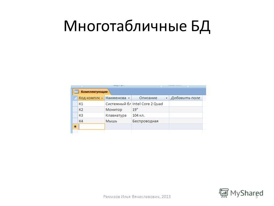 Многотабличные БД Ремизов Илья Вячеславович, 20135