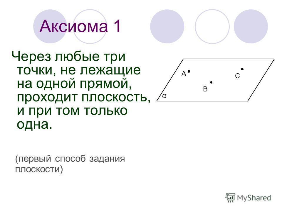 Аксиома 1 Через любые три точки, не лежащие на одной прямой, проходит плоскость, и при том только одна. А В С α (первый способ задания плоскости)