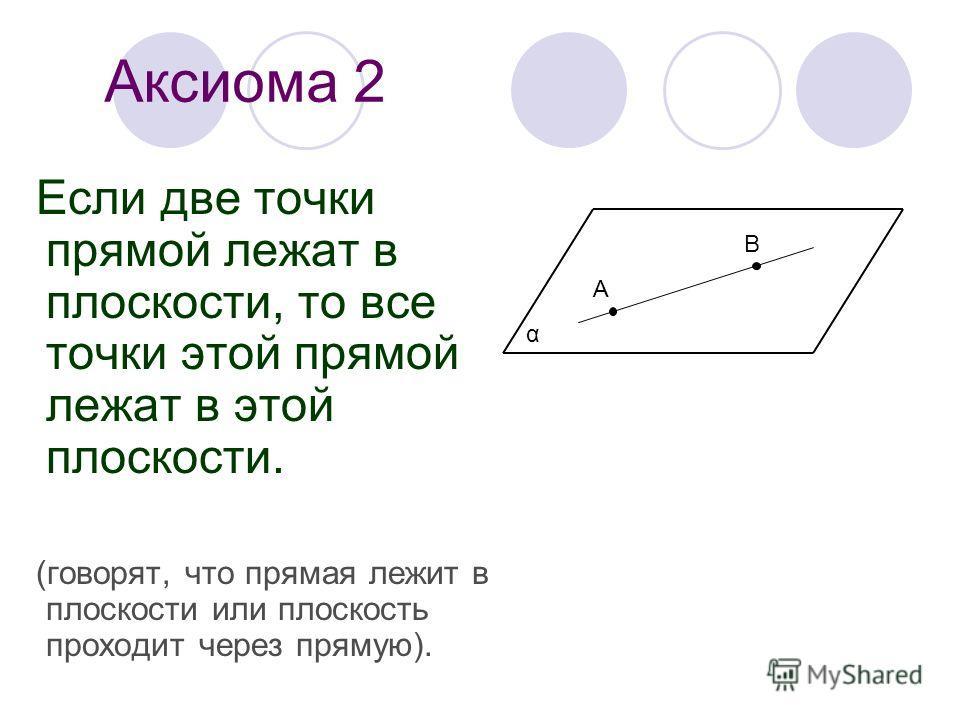 Аксиома 2 Если две точки прямой лежат в плоскости, то все точки этой прямой лежат в этой плоскости. (говорят, что прямая лежит в плоскости или плоскость проходит через прямую). α А В