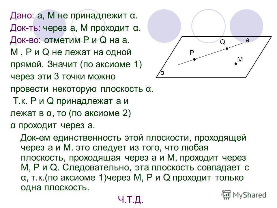 Дано: а, М не принадлежит α. Док-ть: через а, М проходит α. Док-во: отметим Р и Q на а. М, Р и Q не лежат на одной прямой. Значит (по аксиоме 1) через эти 3 точки можно провести некоторую плоскость α. Т.к. P и Q принадлежат а и лежат в α, то (по акси