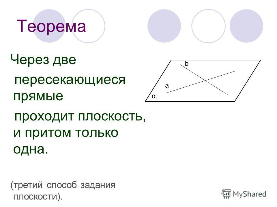 Теорема Через две пересекающиеся прямые проходит плоскость, и притом только одна. (третий способ задания плоскости). α а b