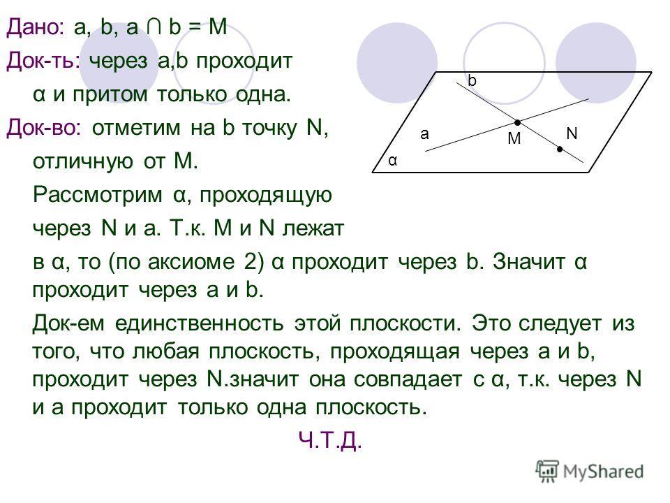 Дано: а, b, а b = M Док-ть: через а,b проходит α и притом только одна. Док-во: отметим на b точку N, отличную от М. Рассмотрим α, проходящую через N и а. Т.к. М и N лежат в α, то (по аксиоме 2) α проходит через b. Значит α проходит через а и b. Док-е