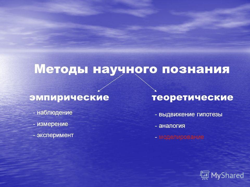Методы научного познания эмпирические теоретические - наблюдение - измерение - эксперимент - выдвижение гипотезы - аналогия - моделирование