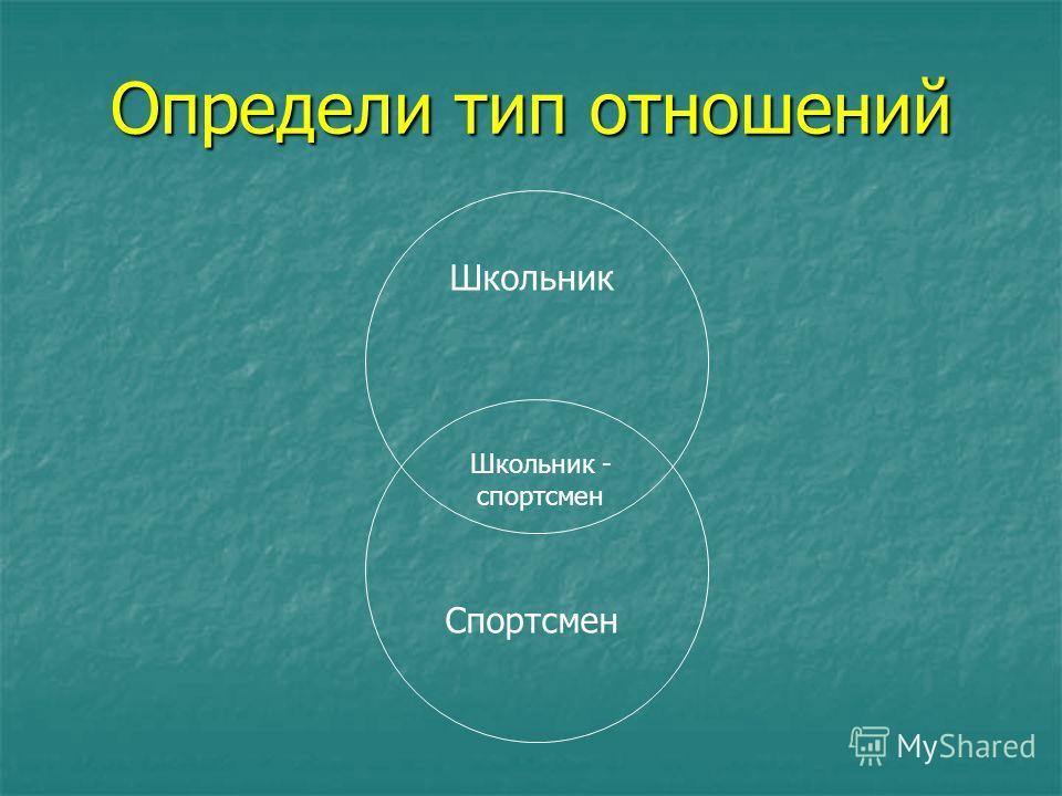Школьник Спортсмен Школьник - спортсмен Определи тип отношений