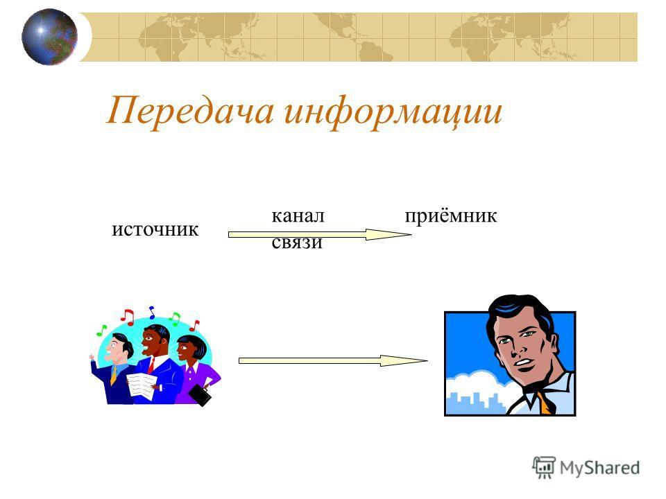 Передача информации источник канал связи приёмник