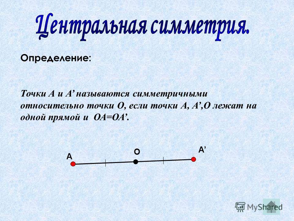 Определение: Точки А и А называются симметричными относительно точки О, если точки А, А,О лежат на одной прямой и ОА=ОА. А О А