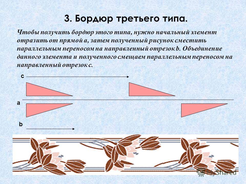 3. Бордюр третьего типа. Чтобы получить бордюр этого типа, нужно начальный элемент отразить от прямой a, затем полученный рисунок сместить параллельным переносом на направленный отрезок b. Объединение данного элемента и полученного смещаем параллельн