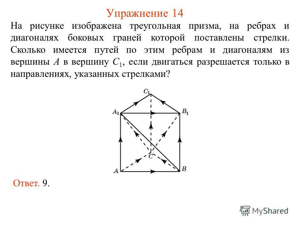 Упражнение 14 На рисунке изображена треугольная призма, на ребрах и диагоналях боковых граней которой поставлены стрелки. Сколько имеется путей по этим ребрам и диагоналям из вершины A в вершину C 1, если двигаться разрешается только в направлениях,