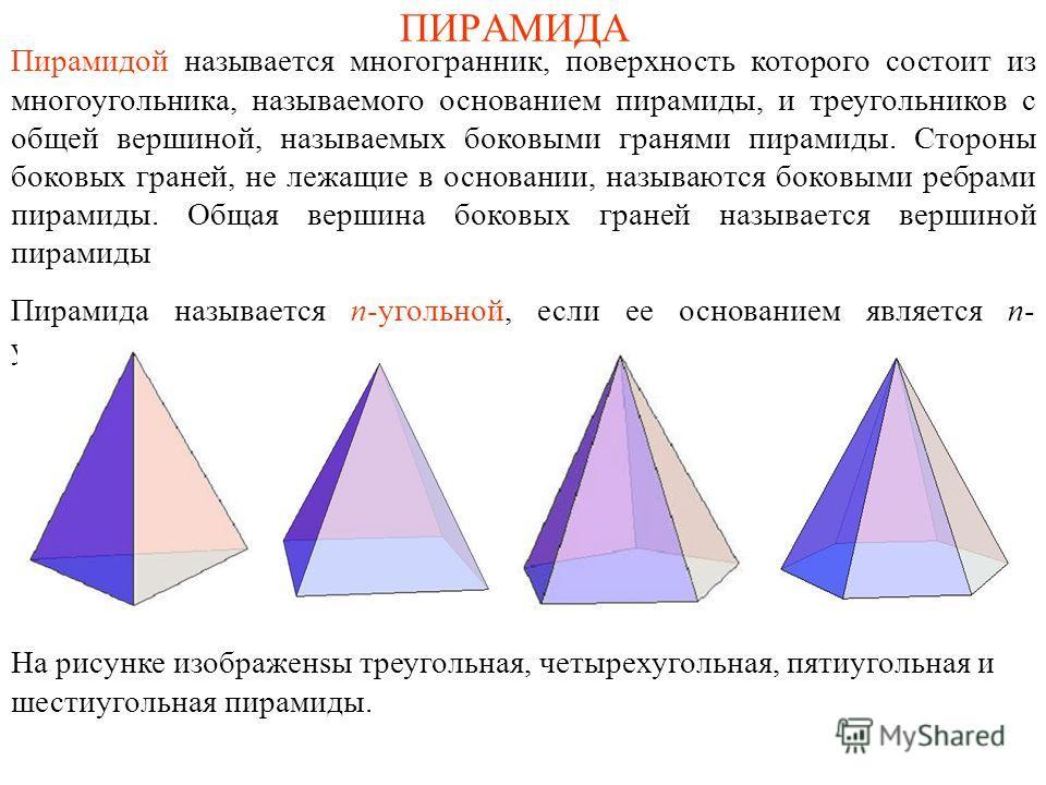 ПИРАМИДА Пирамидой называется многогранник, поверхность которого состоит из многоугольника, называемого основанием пирамиды, и треугольников с общей вершиной, называемых боковыми гранями пирамиды. Стороны боковых граней, не лежащие в основании, назыв