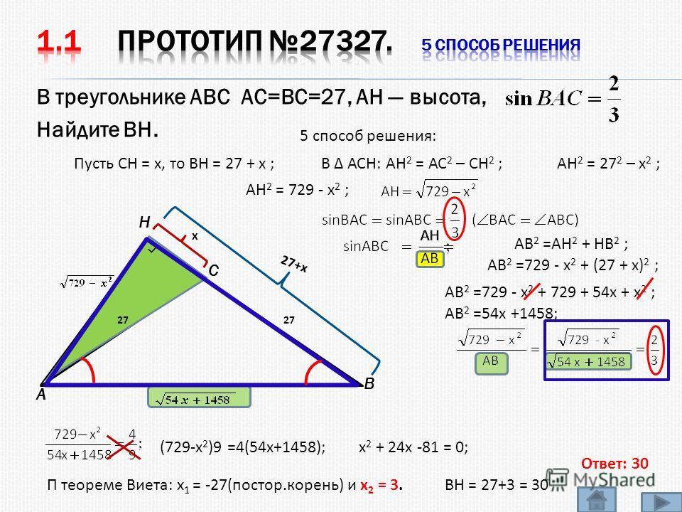 В треугольнике ABC АС=ВС=27, AH высота, Найдите BH. A B C Н 5 способ решения: 27 Ответ: 30 х 2 7 + х Пусть СН = х, то ВН = 27 + х ;В АСН: АН 2 = АС 2 – СН 2 ; АН 2 = 27 2 – х 2 ; АН 2 = 729 - х 2 ; АВ 2 =АН 2 + НВ 2 ; АВ 2 =729 - х 2 + (27 + х) 2 ; А