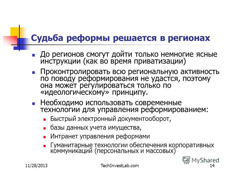 11/28/2013TechInvestLab.com14 Судьба реформы решается в регионах До регионов смогут дойти только немногие ясные инструкции (как во время приватизации) Проконтролировать всю региональную активность по поводу реформирования не удастся, поэтому она може