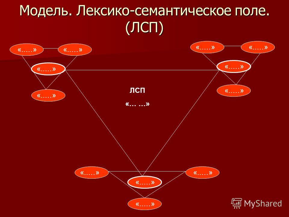 Модель. Лексико-семантическое поле. (ЛСП) ЛСП «… …» «..…»