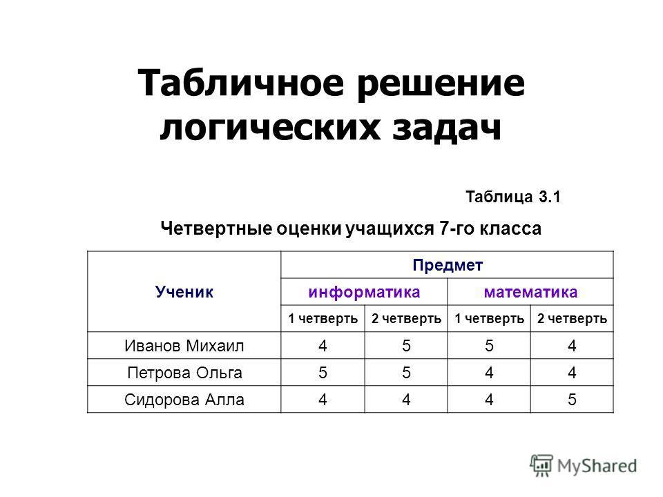 Табличное решение логических задач информатика 7 класс