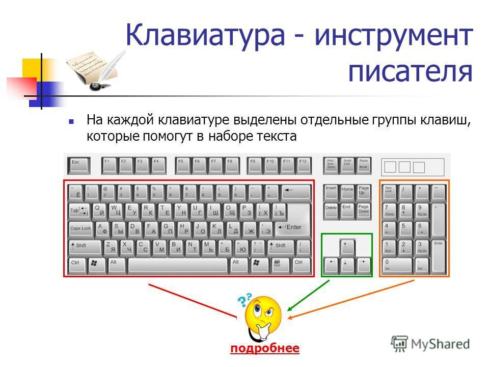 Клавиатура - инструмент писателя На каждой клавиатуре выделены отдельные группы клавиш, которые помогут в наборе текста подробнее
