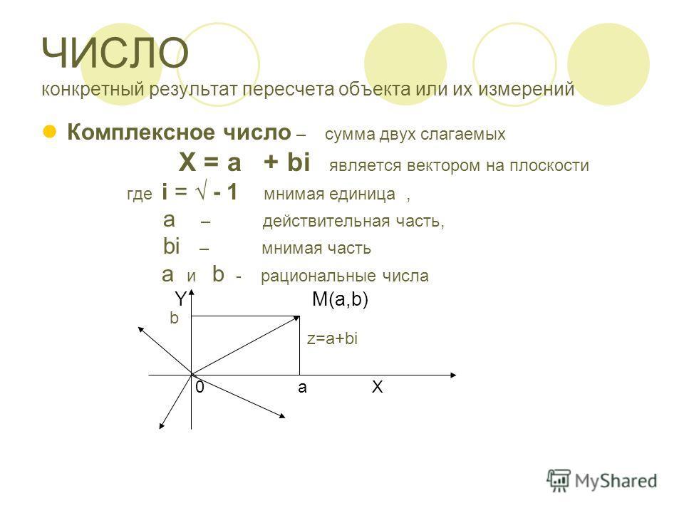 ЧИСЛО конкретный результат пересчета объекта или их измерений Комплексное число – сумма двух слагаемых X = a + bi является вектором на плоскости где i = - 1 мнимая единица, а – действительная часть, bi – мнимая часть a и b - рациональные числа b z=a+