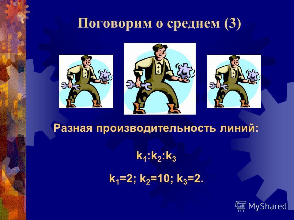 Поговорим о среднем (3) Разная производительность линий: k 1 :k 2 :k 3 k 1 =2; k 2 =10; k 3 =2.