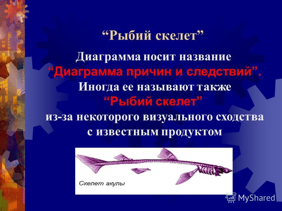 Диаграмма носит название Диаграмма причин и следствий. Иногда ее называют также Рыбий скелет из-за некоторого визуального сходства с известным продуктом Рыбий скелет