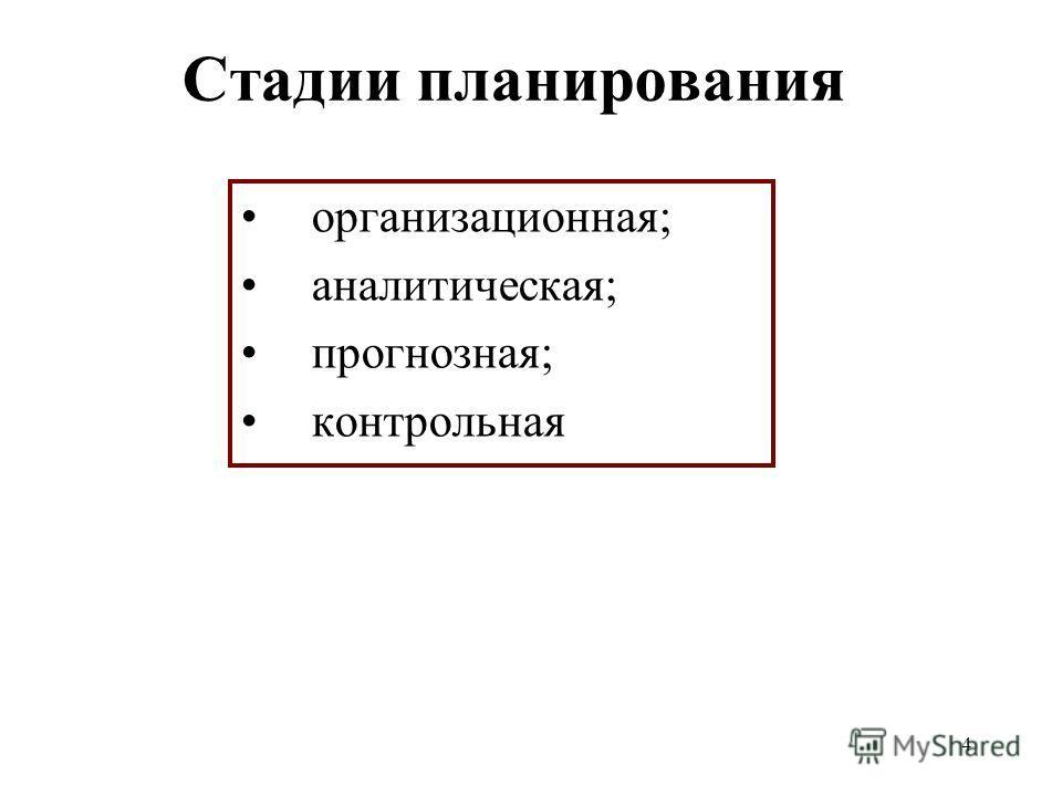 Презентация на тему Тема Стратегический и тактический  4 4 Стадии планирования организационная аналитическая прогнозная контрольная