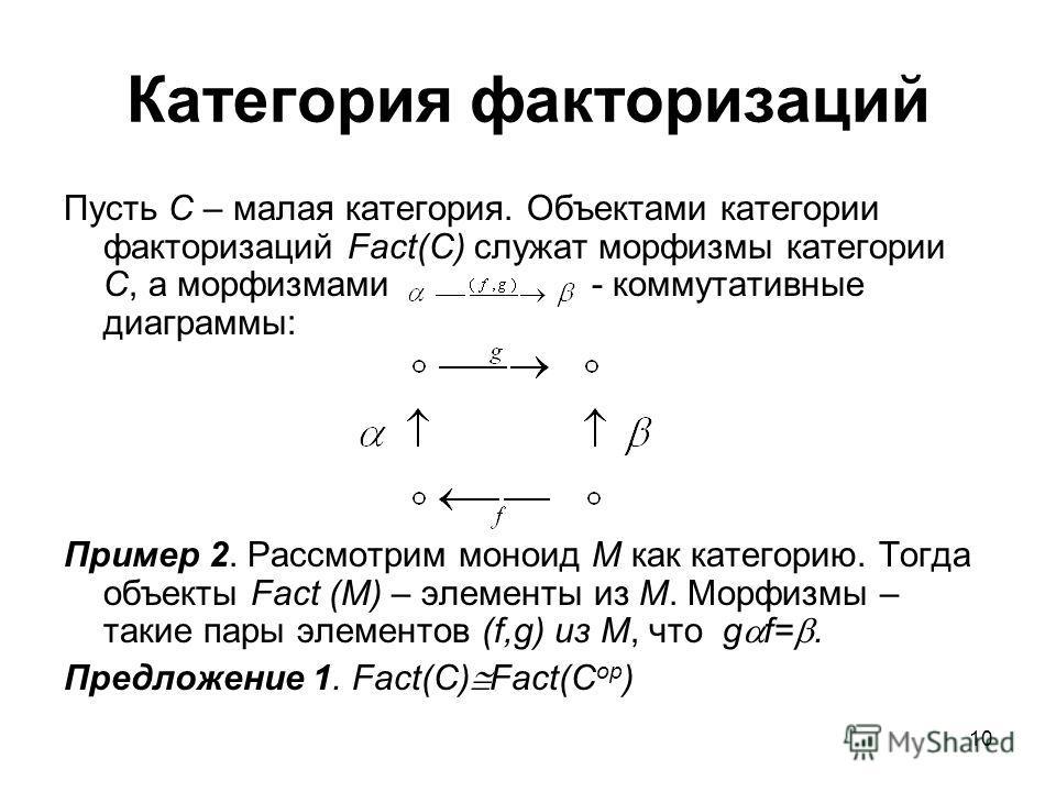 10 Категория факторизаций Пусть C – малая категория. Объектами категории факторизаций Fact(C) служат морфизмы категории C, а морфизмами - коммутативные диаграммы: Пример 2. Рассмотрим моноид M как категорию. Тогда объекты Fact (M) – элементы из M. Мо