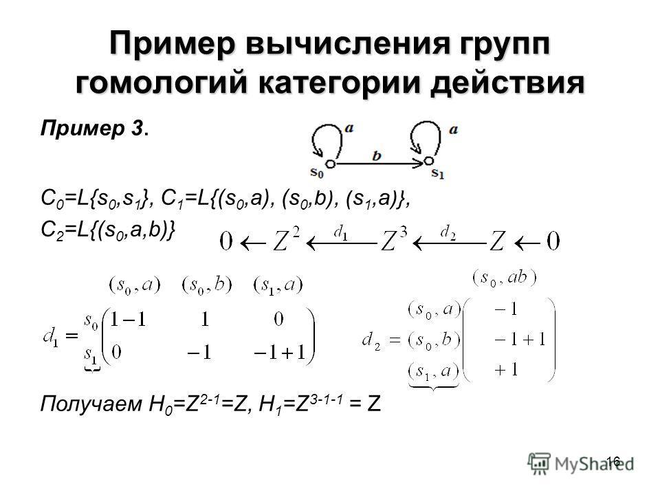 16 Пример вычисления групп гомологий категории действия Пример 3. C 0 =L{s 0,s 1 }, C 1 =L{(s 0,a), (s 0,b), (s 1,a)}, C 2 =L{(s 0,a,b)} Получаем H 0 =Z 2-1 =Z, H 1 =Z 3-1-1 = Z