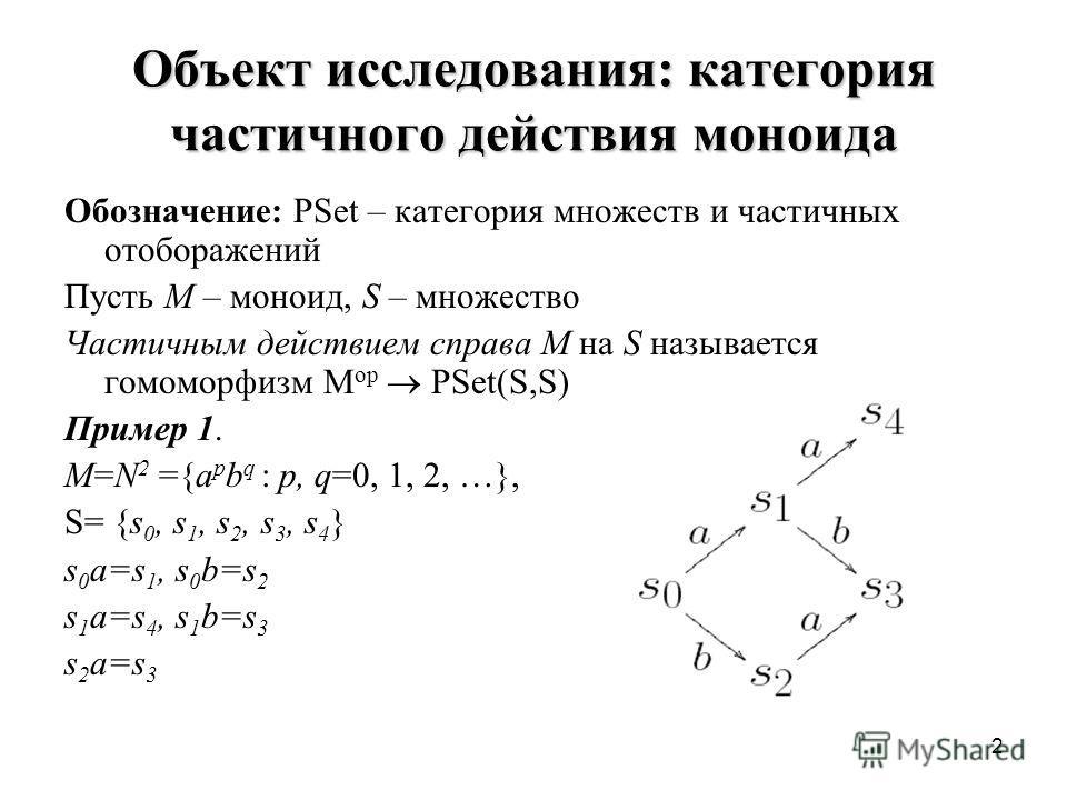 2 Объект исследования: категория частичного действия моноида Обозначение: PSet – категория множеств и частичных отоборажений Пусть M – моноид, S – множество Частичным действием справа M на S называется гомоморфизм M op PSet(S,S) Пример 1. M=N 2 ={a p