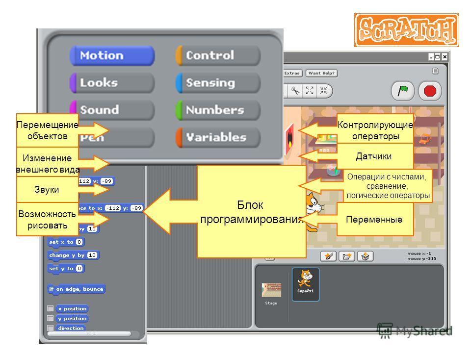 Блок программирования Перемещение объектов Изменение внешнего вида Звуки Возможность рисовать Контролирующие операторы Датчики Операции с числами, сравнение, логические операторы Переменные