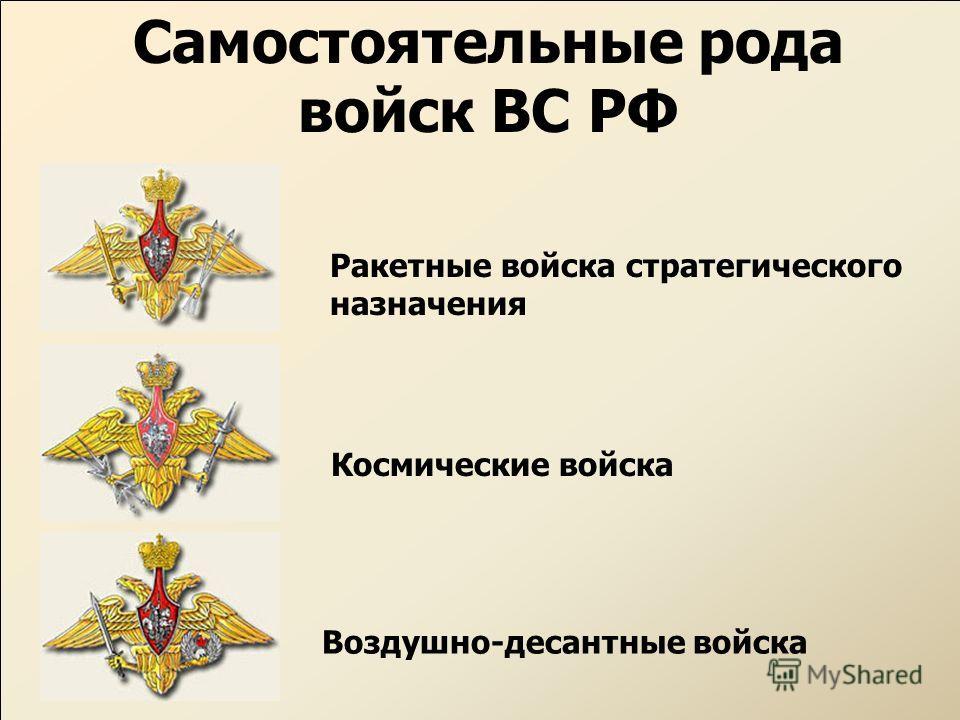 Самостоятельные рода войск ВС РФ Космические войска Воздушно-десантные войска Ракетные войска стратегического назначения