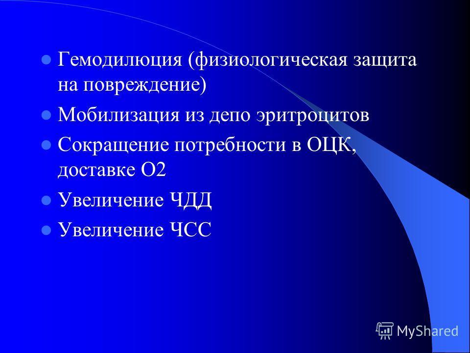 Гемодилюция (физиологическая защита на повреждение) Мобилизация из депо эритроцитов Сокращение потребности в ОЦК, доставке О2 Увеличение ЧДД Увеличение ЧСС