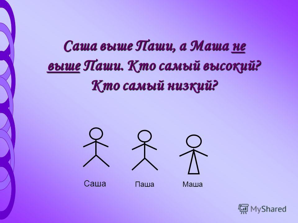 Саша выше Паши, а Маша не выше Паши. Кто самый высокий? Кто самый низкий? Саша ПашаМаша