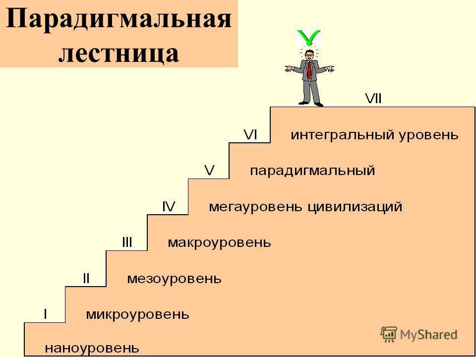 Парадигмальная лестница