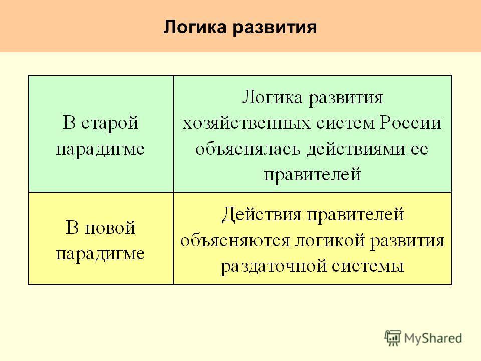 Логика развития