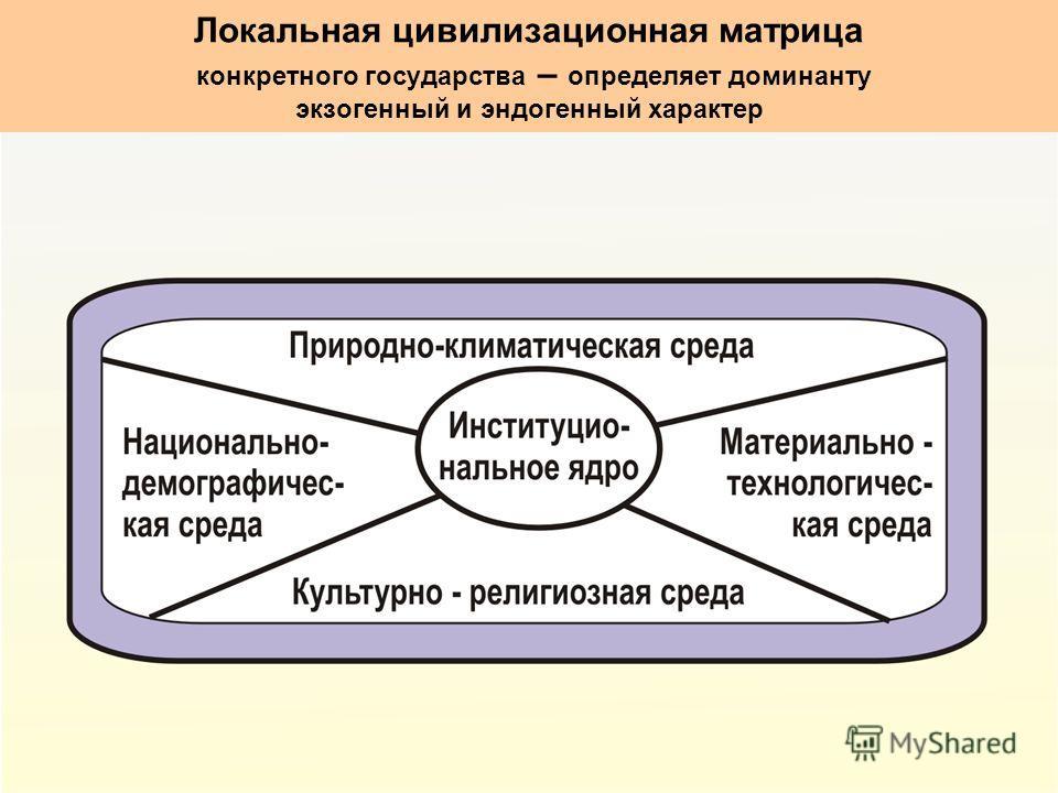Локальная цивилизационная матрица конкретного государства – определяет доминанту экзогенный и эндогенный характер