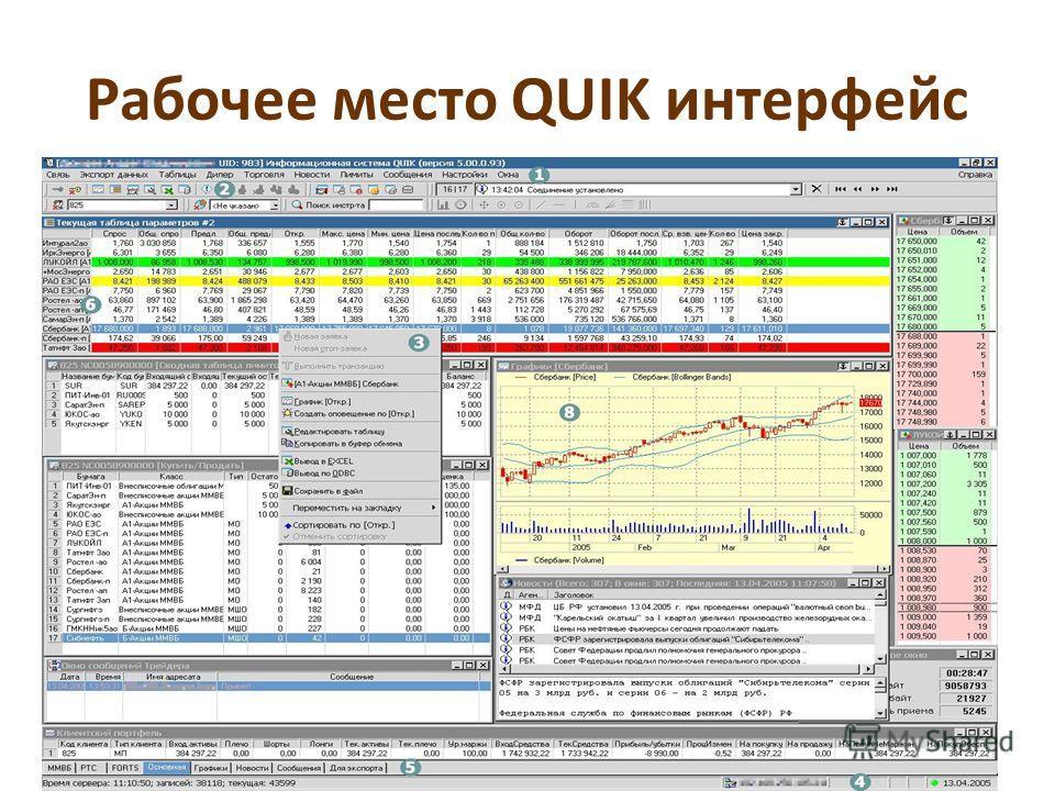 Рабочее место QUIK интерфейс