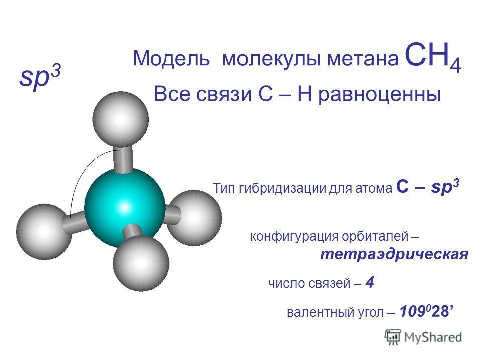 Тип гибридизации для атома С – sp 3 конфигурация орбиталей – тетраэдрическая число связей – 4 валентный угол – 109 0 28 sp 3 Модель молекулы метана СН 4 Все связи С – Н равноценны