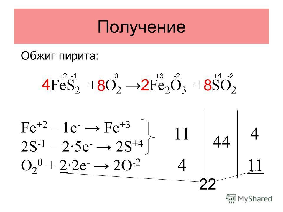 Получение +2 -1 0 +3 -2 +4 -2 11 4 44 4 11 FeS 2 + O 2 Fe 2 O 3 + SO 2 22 2 8 4 8 Fe +2 – 1e - Fe +3 2S -1 – 2·5e - 2S +4 O 2 0 + 2·2e - 2O -2 Обжиг пирита: