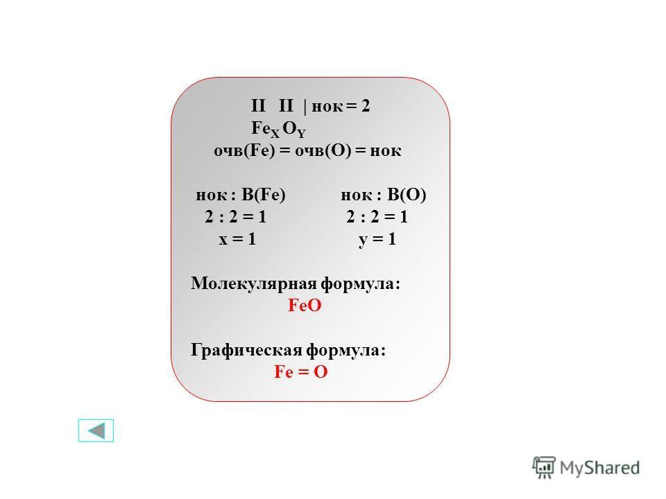 II II | нок = 2 Fe X O Y очв(Fe) = очв(O) = нок нок : В(Fe) нок : В(О) 2 : 2 = 1 2 : 2 = 1 x = 1 y = 1 Молекулярная формула: FeO Графическая формула: Fe = O