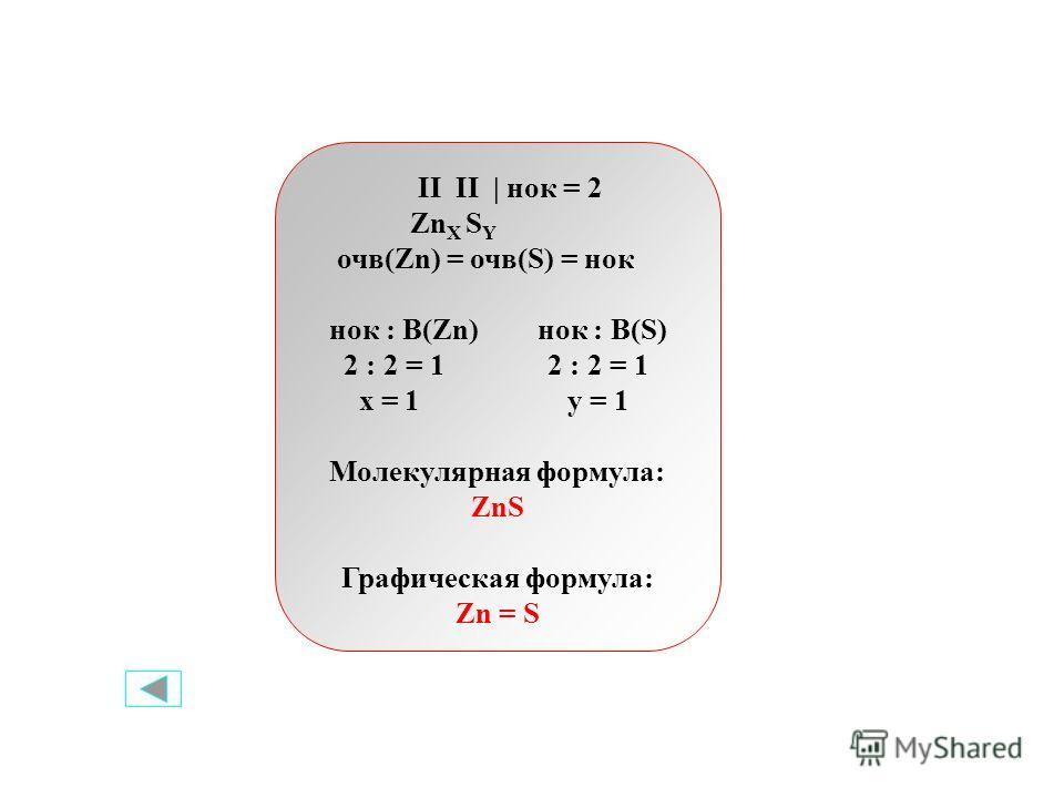 II II | нок = 2 Zn X S Y очв(Zn) = очв(S) = нок нок : В(Zn) нок : В(S) 2 : 2 = 1 2 : 2 = 1 x = 1 y = 1 Молекулярная формула: ZnS Графическая формула: Zn = S