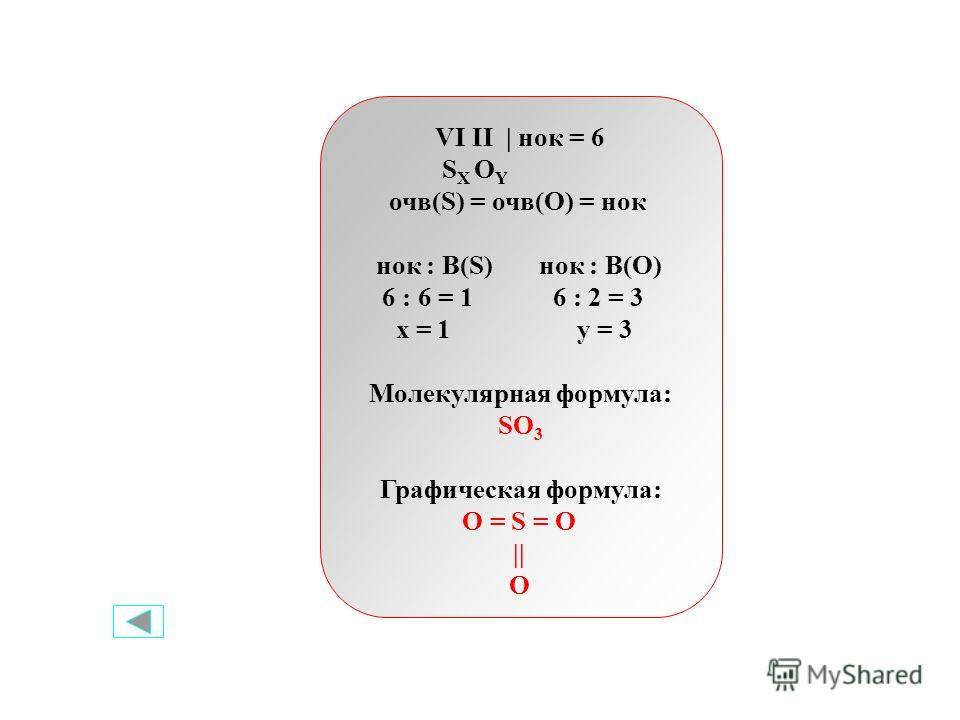 VI II | нок = 6 S X O Y очв(S) = очв(O) = нок нок : В(S) нок : В(О) 6 : 6 = 1 6 : 2 = 3 x = 1 y = 3 Молекулярная формула: SO 3 Графическая формула: O = S = O || O