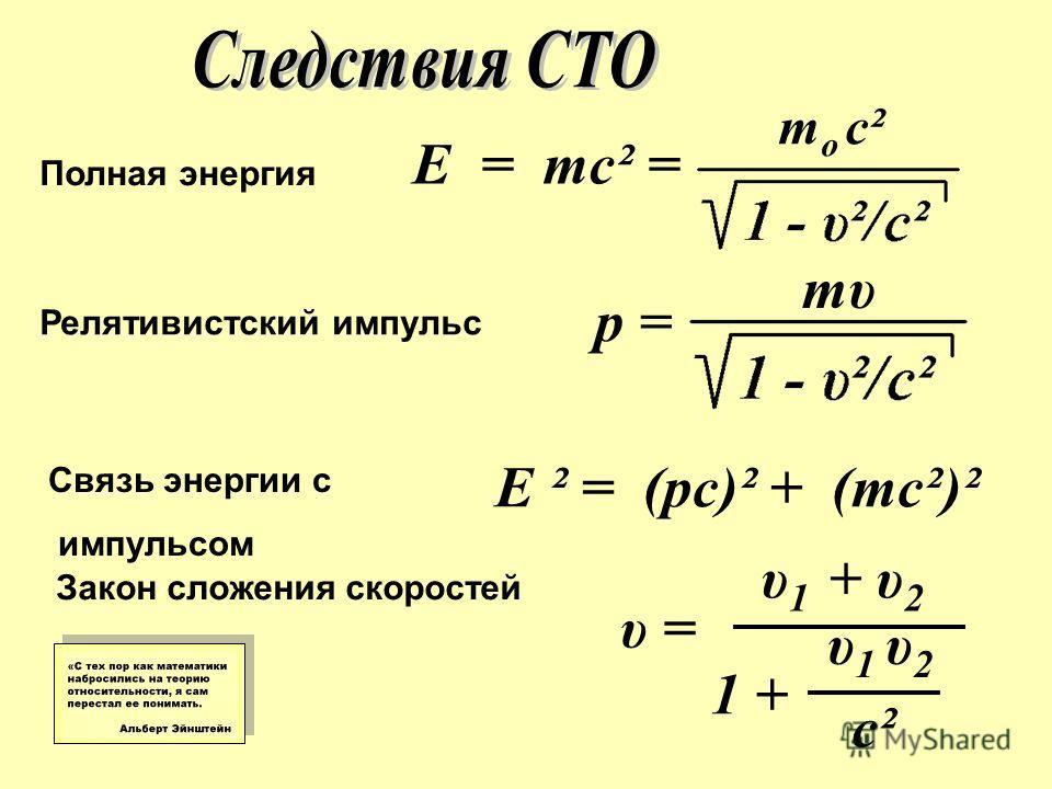 Полная энергия Связь энергии с импульсом E = mc² = E ² = (pc)² + (mc²)² Закон сложения скоростей m о c² υ = υ 1 + υ 2 υ 1 υ 2 1 + c² Релятивистский импульс p = mυmυ
