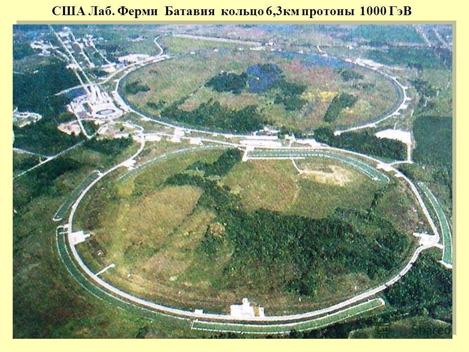 США Лаб. Ферми Батавия кольцо 6,3км протоны 1000 ГэВ