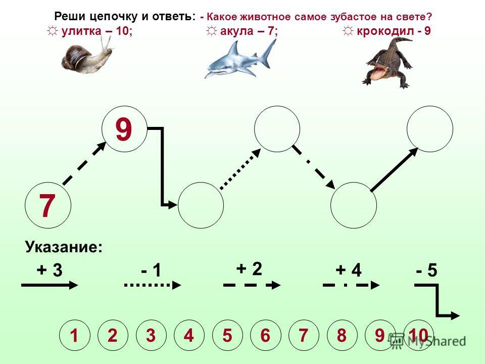 7 Указание: + 3- 1 + 2 + 4- 5 Реши цепочку и ответь: - Какое животное самое зубастое на свете? улитка – 10; акула – 7; крокодил - 9 1 2345678910