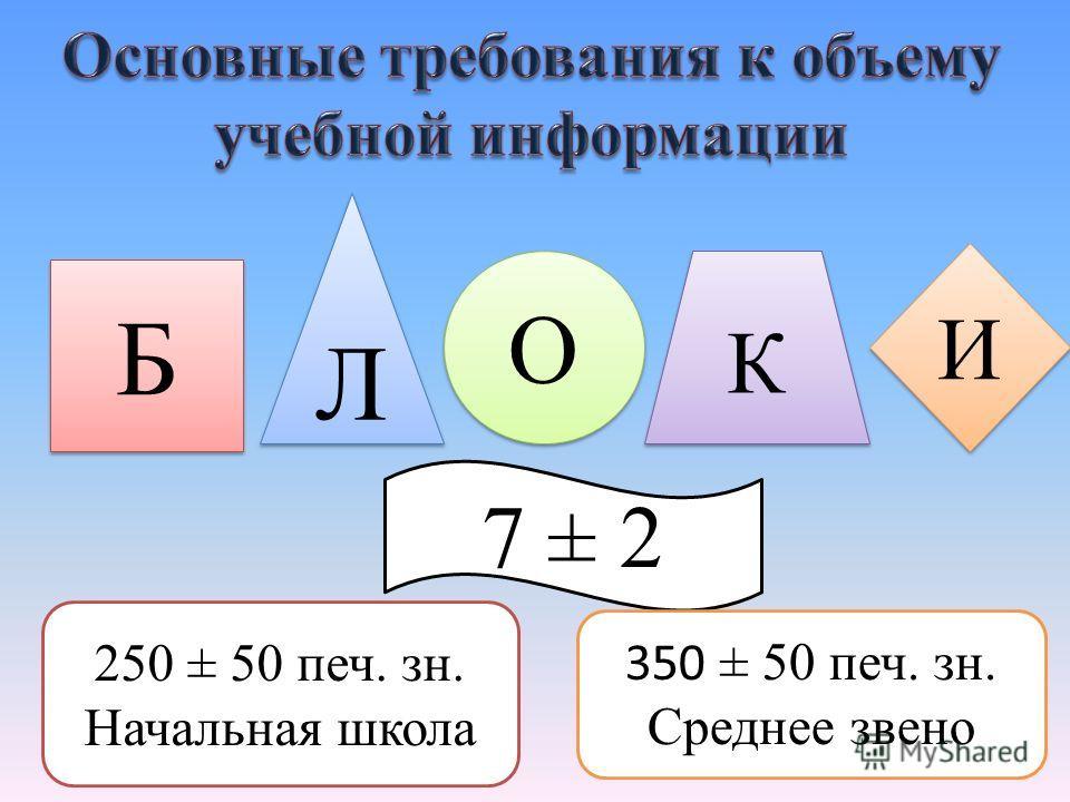 Б Б Л Л О О К К И И 7 ± 2 250 ± 50 печ. зн. Начальная школа 350 ± 50 печ. зн. Среднее звено