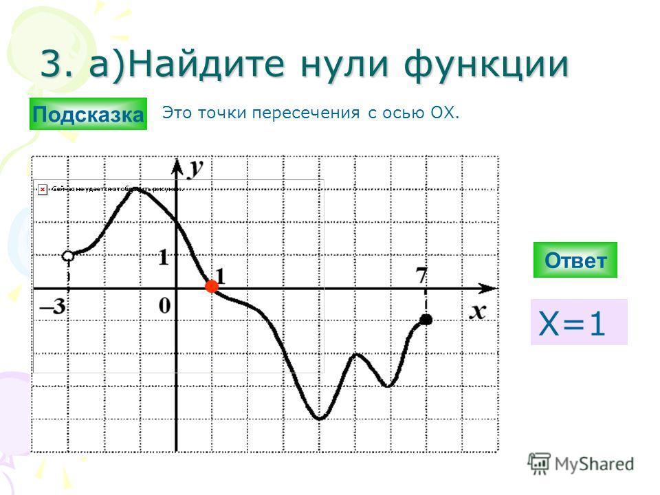 3. а)Найдите нули функции Ответ Х=1 Подсказка Это точки пересечения с осью ОХ.