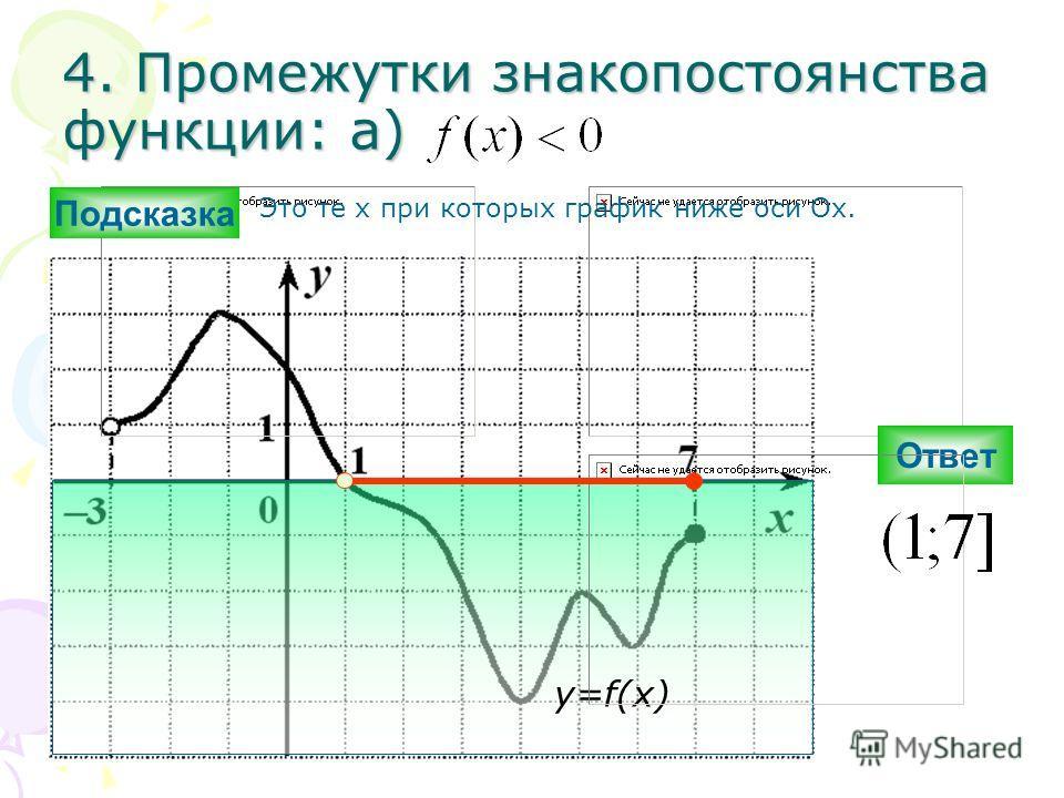 4. Промежутки знакопостоянства функции: а) Ответ y=f(x) Подсказка Это те х при которых график ниже оси Ох.