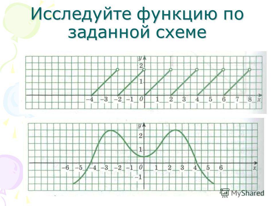 Исследуйте функцию по заданной схеме