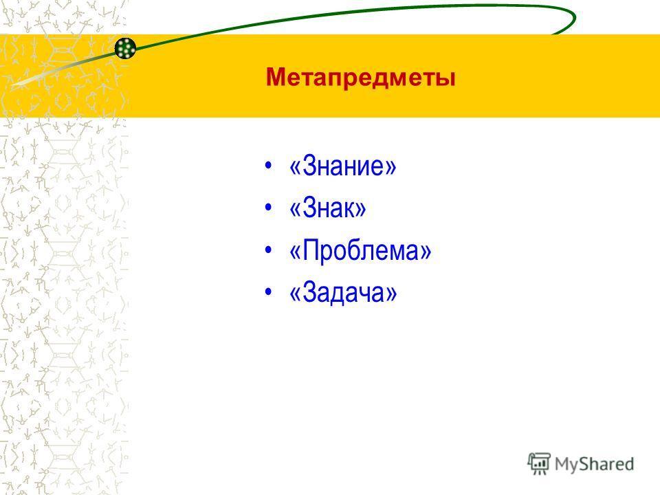 «Знание» «Знак» «Проблема» «Задача» Метапредметы