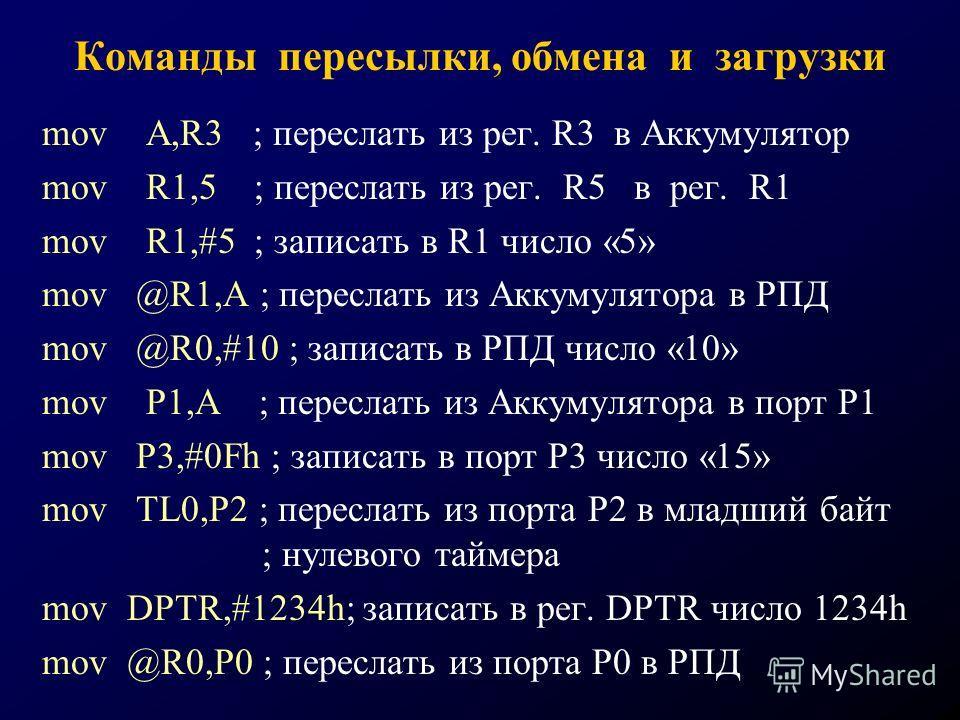 Команды пересылки, обмена и загрузки mov A,R3 ; переслать из рег. R3 в Аккумулятор mov R1,5 ; переслать из рег. R5 в рег. R1 mov R1,#5 ; записать в R1 число «5» mov @R1,A ; переслать из Аккумулятора в РПД mov @R0,#10 ; записать в РПД число «10» mov P