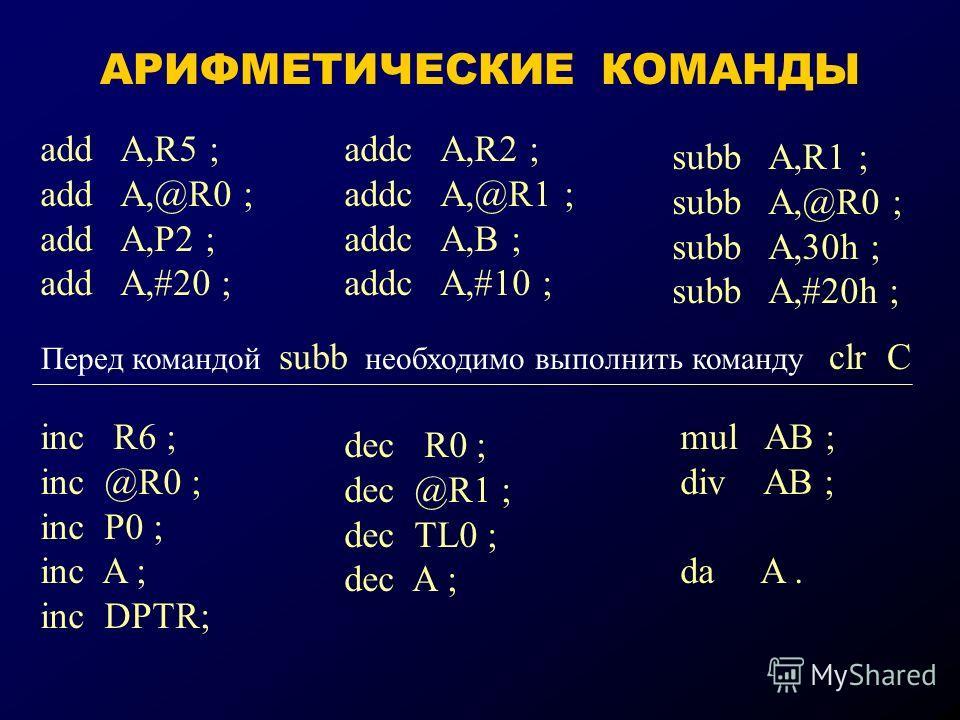 АРИФМЕТИЧЕСКИЕ КОМАНДЫ add A,R5 ; add A,@R0 ; add A,P2 ; add A,#20 ; addc A,R2 ; addc A,@R1 ; addc A,B ; addc A,#10 ; subb A,R1 ; subb A,@R0 ; subb A,30h ; subb A,#20h ; Перед командой subb необходимо выполнить команду clr C inc R6 ; inc @R0 ; inc P0