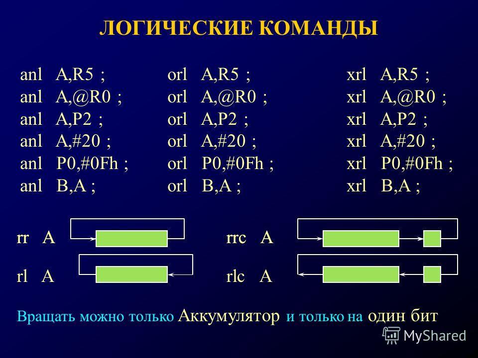ЛОГИЧЕСКИЕ КОМАНДЫ anl A,R5 ; anl A,@R0 ; anl A,P2 ; anl A,#20 ; anl P0,#0Fh ; anl B,A ; orl A,R5 ; orl A,@R0 ; orl A,P2 ; orl A,#20 ; orl P0,#0Fh ; orl B,A ; xrl A,R5 ; xrl A,@R0 ; xrl A,P2 ; xrl A,#20 ; xrl P0,#0Fh ; xrl B,A ; rr A rrc A rl A rlc A