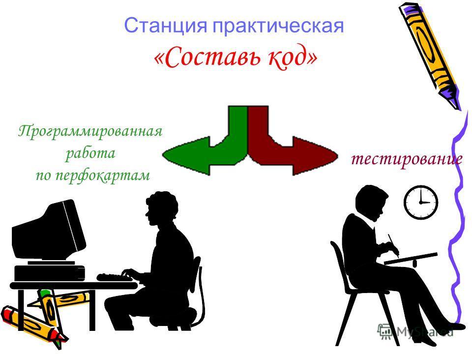 Станция практическая «Составь код» Программированная работа по перфокартам тестирование